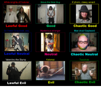Rules are rules: White knights of Fedoriel  Lawful Good  Sir Fedor Graycloak, esq  Lawful Neutral  Valentino the Stump  Lawful Evil  Steve the Nice Guy  Good  Mysterious stranger  Neutral  Katanaz  Evil  E'phoric, classy wizard  Chaotic Good  Mad druid Gaybeard  Chaotic Neutral  Two shots  Chaotic Evil Rules are rules