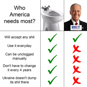 This popped up today in my facebook feed: Who  America  needs most?  BIDET  PRESIDENT  Will accept any shit  Use it everyday  Can be unclogged  manually  Don't have to change  it every 4 years  Ukraine doesn't dump  its shit there This popped up today in my facebook feed
