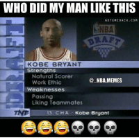 Kobe Bryant, Memes, and Nba: WHO DID MY MAN LIKE THIS  GOTEMCOACH. COM  INBA  KOBE BRYANT  Strengths  Natural Scorer  Work Ethic  @NBA.MEMES  Weaknesses  Passing  Liking Teammates  13. CHA  Kobe Bryant NeverForget 😂💀