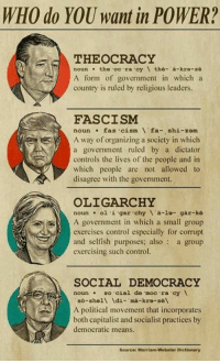 Memes, Dictionary, and Selfishness: WHO do YOU want in POWER?  THEOCRACY  noun the oc era cy N the- a-kro-se  A form of government in which a  country is ruled by religious leaders.  FASCISM  noun  fas cism V fa  shi-zem  E A way of organizing a society in which  a government ruled by a dictator  controls the lives of the people and in  which people are not allowed to  disagree with the government.  OLIGARCHY  noun ol i gar chy B-le- gar-ke  A government in which a small group  exercises control especially for corrupt  and selfish purposes; also  a group  exercising such control.  SOCIAL DEMOCRACY  noun so cial de moc ra cy  so-sholV ldi ma-kro-se\  A political movement that incorporates  both capitalist and socialist practices by  democratic means.  Sources Merriam-Webster Dictionary I'll give you 3 guesses which I'd choose. Take your time ...