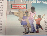 Shrek, Dank Memes, and Pro: who  he Profit Incenti  who  ide  SHREK 12  ble  rest  the  Mow  quic  of h  You  pro