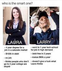 College, Memes, and School: who is the smart one?  LAURA  LARRY  - 4 year degree fora  job in a saturate market  - went to 1 year tech school  for job in high demand  $150k in debt  - no job  debt free in 2 years  makes $80k a year  - thinks people who don't  go to 4 year college are  stupid  -doesn't give a fuck what  Laura thinks Laura or Larry?
