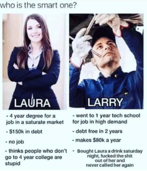 Facebook fuckboy: who is the smart one?  LAURA  LARRY  - went to 1 year tech school  for job in high demand  4 year degree for a  job in a saturate market  - debt free in 2 years  - $150k in debt  - makes $80k a year  - no job  - Bought Laura a drink saturday  night, fucked the shit  out of her and  never called her again  - thinks people who don't  go to 4 year college are  stupid Facebook fuckboy
