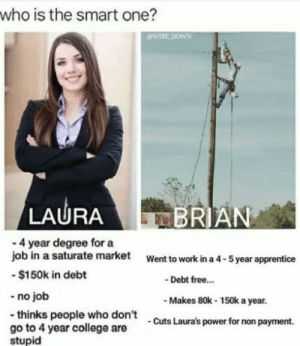 College, Dank, and Memes: who is the smart one?  WIRE DOWN  LAURA  RIAN  - 4 year degree for a  job in a saturate market  -$150k in debt  -no job  -thinks people who don't  go to 4 year college are  Went to work in a 4-5 year apprentice  Debt free..  Makes 80k-150k a year.  Cuts Laura's power for non payment.  stupid Git edjukaded by Triggercut72 MORE MEMES