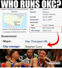 """Nba, Mayor, and States: WHO RUNS OKCO  Location in Oklahoma County and the state of State  Oklahoma  Oklahoma  Counties  Oklahoma  Canadian, Cleveland  Founded  April 22, 1889  Incorporated  July 15, 1890  Oklahoma  Government  City,  Oklahoma  Type  Council Manager  Mayor  Klay Thompson (R)  Location in the United States of America  City manager  Stephen Curry  Coordinates: 35 28'56""""N 97°32'06""""W L  Government  Klay Thompson (R)  Mayor  City manager  Stephen Curry  NBAMEMES Savage wikipedia trolls. #SplashBros"""