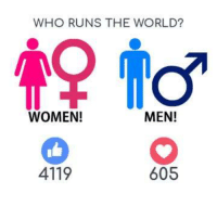 Memes, 🤖, and Pride: WHO RUNS THE WORLD?  MEN!  WOMEN!  4119  605 We want to know which gender has more pride!  Tell us why in the comments