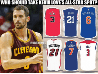 All Star, Nba, and Wais: WHO SHOULD TAKE KEVIN LOVE'S ALL-STAR SPOT?  WAI  ONBAMEMES  NHITESIDE  ARTHONr  BEAL  CLEVEAM Who should take Kevin Love's place?
