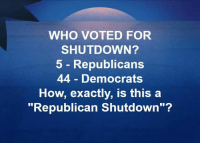 "Facts, Future, and Memes: WHO VOTED FOR  SHUTDOWN?  5 - Republicans  44 Democrats  How, exactly, is this a  ""Republican Shutdown""? #SchumerShutdown Keeping the government running required 60 votes. 41 NO votes would result in a government shutdown.  44 Democrats voted no. Period. Government Shutdown.  Yes, 5 Republican also voted NO, but those NOs were over and above the Democrats 44 votes already. Technically only 4 Republicans voted NO. Majority Leader McConnell only voted NO in order to be able to bring it back up for a future vote.  The 44 Democrats, however, COULD HAVE (and did) shut down the government ALL BY THEMSELVES. #RepublicanControl ???  This isn't a matter of opinion.  It's in the congressional record.  Now, for the facts. Why?  Only 5 Democrats supported this funding bill, but 45 Democrats voted in favor of the first such measure in September. Why not this time? Schumer. #DACA  There was nothing in the resolution that the Democrats objected to in any meaningful way. Why would they?  After all, Republicans CAVED and gave Democrats every budgetary request they had.  So Clear Thinking Americans have to ask themselves, why did 44 Democrats vote NO on the continuing resolution? Unless they WANTED to shut down the government.  The idea that they voted against it because it didn't include DACA is beyond ridiculous. DACA deadline isn't until MARCH. DACA isn't even a budget item. It is a legislative problem. It isn't connected to funding the government. At all."