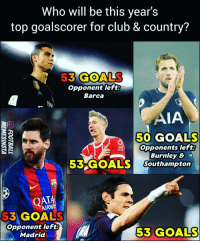 ❓: Who will be this year's  top goalscorer for club & country?  53 GOALS  Opponent left:  Barca  ades  hu  AIA  50 GOALS  Opponents left:  Burnley 8 a  53 GOALS Southampton  QATA  AIRWAY  53 GOALS  opponent left  Madrid  53 GOALS ❓