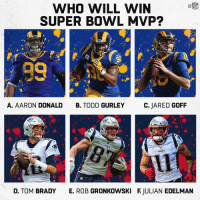 Memes, Super Bowl, and Tom Brady: WHO WILL WIN  SUPER BOWL MVP?  A. AARON DONALD  B. TODD GURLEY  C. JARED GOFF  D. TOM BRADY  E. ROB GRONKOWSKI F JULIAN EDELMAN Or will it be someone else?  🤔🏆 #SBLIII https://t.co/GJW0EJQQMc