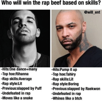 😂😂😂😂 (credit: @will_ent): Who will win the rap beef based on skills?  @will ent  -Hits: One dance+many  -Hits:Pump it up  -Top hoe:Rihanna  -Top hoe: Tahiry  -Rap skills:Average  -Rap skills:Lit  -Rap style:Lit  -Rap style:Boring  -Previous slapped by Puff  Previous slapped by Raekwon  -Undefeated in rap  -Undefeated in rap  -Moves like a snake  -Whines like a btch 😂😂😂😂 (credit: @will_ent)