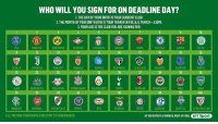 Arsenal, Celtic, and Chelsea: WHO WILL YOU SIGN FOR ON DEADLINE DAY?  1. THE DAY OF YOUR BIRTH IS YOUR CURRENT CLUB  2. THE MONTH OF YOUR BIRTH IO) IS YOUR TRANSFER FEE (E.G. MARCH-£30M)  3. YOUR AGE IS THE CLUB YOU ARE SIGNING FOR  PSC  MANUTD  DORTMUND  SPARTAK  LIVERPOOL  BAYERN  ROMA  CHELSEA  BARCA  CELTIC  20  LA  JUVENTUS  MAN CITY  23  MONACO  NAPOLI  25  SEVILLA  SAO PAULO LAGALAXY VALENCIA  27  26  29  30  AJAX  RB LEIPZIG CORINTHANS GALATASARAY  SPURS  AC MILAN FENERBAHCE  NICE  BOCA  35  傧  RANGERS  ARSENAL RIVER PLATE NYCFC  PSY  BENFICA  INTER  SCHALKE  SEATTLE ATHLETIC CLUB  E.G. MOVING FROM ROMA FOR ETOM TO FENERBAHCE  (IF YOU REPEAT A NUMBER, MOVE UP ONE BT Sport  BT Sport Try it and also tag your friends to compare 😂