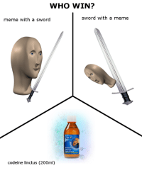 <p>Who win??</p>: WHO WIN?  sword with a meme  meme with a sword  Care  Linctus  codeine linctus (200ml) <p>Who win??</p>