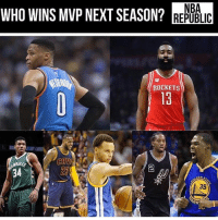 I'm calling it right now: Westbrook, Harden, Curry, and KD all have strong support players so they won't rack up the stat sheet therefore reducing their chances of winning MVP. While Kawhi is raw af, he doesn't have a wow-factor so he won't win. Giannis is still developing, so not this year. Lebron without Kyrie(likely) will have a stronger stat sheet this year and will be the only guy on this list without a star supporting player, thus, I predict he will be the 2018 MVP. What do YOU think? (via @nbarepublic): WHO WINS MVP NEXT SEASON? BEPIA  NBA  REPUBLIC  ROCKETS  34  2  包  2  35 I'm calling it right now: Westbrook, Harden, Curry, and KD all have strong support players so they won't rack up the stat sheet therefore reducing their chances of winning MVP. While Kawhi is raw af, he doesn't have a wow-factor so he won't win. Giannis is still developing, so not this year. Lebron without Kyrie(likely) will have a stronger stat sheet this year and will be the only guy on this list without a star supporting player, thus, I predict he will be the 2018 MVP. What do YOU think? (via @nbarepublic)
