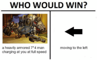 "I love these ""who would win"" memes 😂 Overwatch Overwatchmeme Reinhardt Reinhardtmeme meme: WHO WOULD WIN?  a heavily armored 7"" 4 man  charging at you at full speed  moving to the left I love these ""who would win"" memes 😂 Overwatch Overwatchmeme Reinhardt Reinhardtmeme meme"