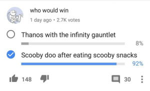 me irl: who would win  day ago 2.7K votes  Thanos with the infinity gauntlet  Scooby doo after eating scooby snacks  O  8%  92%  30 me irl