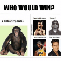 CLICK THE LINK IN MY BIO AND DOWNLOAD AN APP TO RECEIVE A FREE GIFT CARD OF YOUR CHOICE !! TODAY ONLY!! HURRY BECAUSE SUPPLIES ARE LIMITED!!: WHO WOULD WIN?  Freddie Mercury  Eazy-E  a sick chimpanzee  Magic Johnson  Charlie Sheen  AAS CLICK THE LINK IN MY BIO AND DOWNLOAD AN APP TO RECEIVE A FREE GIFT CARD OF YOUR CHOICE !! TODAY ONLY!! HURRY BECAUSE SUPPLIES ARE LIMITED!!