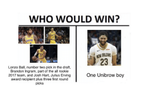 Los Angeles Lakers, Nba, and New Orleans: WHO WOULD WIN?  JKER,  TAKERS  NEW ORLEANS  23  Lonzo Ball, number two pick in the draft,  Brandon Ingram, part of the all rookie  2017 team, and Josh Hart, Julius Erving  award recipient plus three first round  picks  One Unibrow boy Lakers got ripped