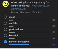Drake, Funny, and Post Malone: who's taking home the grammy for  album of the year? https://youtu.be/  2lu76yMS2ol  Genius 1 hour ago 15K votes  O drake  11%  cardi b  post malone  kendrick  none of the above  11%  15%  14%  49%