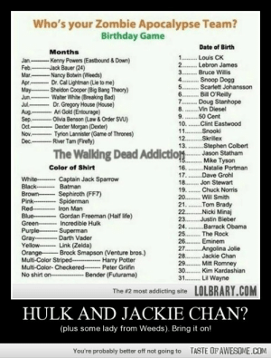 Hulk And Jackie Chan?http://omg-humor.tumblr.com: Who's your Zombie Apocalypse Team?  Birthday Game  Date of Birth  Months  1. Louis CK  . Lebron James  Jan.-  Feb.  Mar.  - Kenny Powers (Eastbound & Down)  Jack Bauer (24)  -Nancy Botwin (Weeds)  Dr. Cal Lightman (Lie to me)  - Sheldon Cooper (Big Bang Theory)  Walter White (Breaking Bad)  Dr. Gregory House (House)  Ari Gold (Entourage)  -Olivia Benson (Law & Order SVU)  - Dexter Morgan (Dexter)  Tyrion Lannister (Game of Thrones)  - River Tam (Firefly)  2  .Bruce Willis  3..  .Snoop Dogg  Scarlett Johansson  4..  Apr.-  May-  Jun.-  Jul.-  5..  .Bill O'Reilly  6..  Doug Stanhope  7.  ....  ..Vin Diesel  ..50 Cent  8. ....  Aug.  Sep.  Oct-  Nov.  Dec.-  9.  10. .Clint Eastwood  11  ....Snooki  12.  ..Skrillex  Stephen Colbert  Jason Statham  Mike Tyson  Natalie Portman  .....Dave Grohl  Jon Stewart  13.  The Walking Dead Addictio  1.  16.  17.  18..  19.  20..  Color of Shirt  White-- Captain Jack Sparrow  Black----- Batman  Brown-- Sephiroth (FF7)  Pink-  *...... Chuck Norris  Will Smith  ..Tom Brady  Nicki Minaj  Justin Bieber  Barrack Obama  The Rock  .Eminem  Spiderman  21.  22.  23..  24.  25..  26..  27.  28..  29..  30..  Red-  Blue-  Green-  Purple-  Gray- -- Darth Vader  Yellow---- Link (Zelda)  Orange-- Brock Smapson (Venture bros.)  Multi-Color Striped- Harry Potter  Multi-Color- Checkered- Peter Grifin  No shirt on-  Iron Man  Gordan Freeman (Half life)  Incredible Hulk  Superman  Angolina Jolie  Jackie Chan  . Mitt Romney  .Kim Kardashian  Lil Wayne  - Bender (Futurama)  31..  The #2 most addicting site  LOLBRARY.COM  JACKIE CHAN?  HULK AND  (plus some lady from Weeds). Bring it on!  TASTE OF AWESOME.COM  You're probably better off not going to Hulk And Jackie Chan?http://omg-humor.tumblr.com