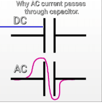 Current: Why AC current passes  through capacitor.  DC  AC