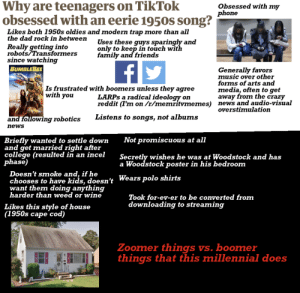 My generation mismatch starter pack: Why are teenagers on TikTok  obsessed with an eerie 1950s song?  Obsessed with my  phone  Likes both 1950s oldies and modern trap more than all  the dad rock in between  Uses these guys sparingly and  only to keep in touch with  family and friends  Really getting into  robots/Transformers  since watching  BUMBLEBEE  Generally favors  music over other  forms of arts and  media, often to get  away from the crazy  news and audio-visual  overstimulation  Is frustrated with boomers unless they agree  LARPS a radical ideology on  reddit (I'm on /r/memritvmemes)  with you  Listens to songs, not albums  and following robotics  news  Briefly wanted to settle down  and get married right after  college (resulted in an incel  phase)  Not promiscuous at all  Secretly wishes he was at Woodstock and has  a Woodstock poster in his bedroom  Doesn't smoke and, if he  chooses to have kids, doesn't  want them doing anything  harder than weed or wine  Wears polo shirts  Took for-ev-er to be converted from  downloading to streaming  Likes this style of house  (1950s cape cod)  Zoomer things vs. boomer  things that this millennial does My generation mismatch starter pack