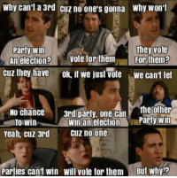 3rd party: why can't a 3rd cuz no one's gonna why won't  Party Win  They vote  An election? Vote for them  u For them?  Cuz they have  ok, if we just vote  We cant let  The other  NO chance  3rd party, one can  To win  Win an election  A Party Win  Yeah, cuz 3rd  Cuz no one  Parties cant win will vote for them  But why!? 3rd party