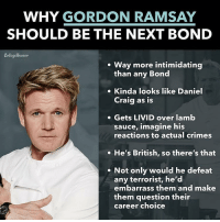 Gordon Ramsay, Memes, and Craig: WHY GORDON RAMSAY  SHOULD BE THE NEXT BOND  Collegelumor  e Way more intimidating  than any Bond  Craig as is  sauce, imagine his  . Kinda looks like Daniel  . Gets LIVID over lamb  reactions to actual crimes  . He's British, so there's that  . Not only would he defeat  any terrorist, he'd  embarrass them and make  them question their  career choice Where the **** is my LAMB SAUCE @collegehumor