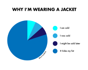 Why I'm wearing a jacket: Why I'm wearing a jacket