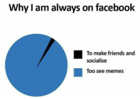 See Memes: Why I am always on facebook  To make friends and  socialise  Too see memes