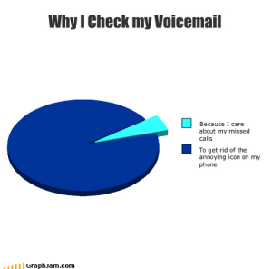 Phone, Missed Calls, and Annoying: Why I Check my Voicemail  Because I care  about my missed  calls  To get rid of the  annoying icon on my  phone  GraphJam.com Accurate.