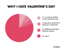 Profitting Off Of: WHY I HATE VALENTINE'S DAY  It's a made-up holiday  to sell candy and roses  Corporations profit off of  American romanficism  It proliferates the bogus  diamond industry  I'm alone  Civilized.