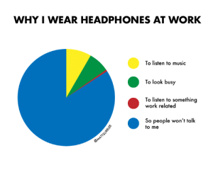 Why I wear headphones at work: Why I wear headphones at work