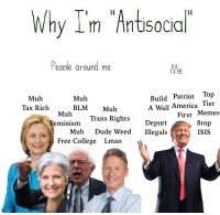 America, Bodies , and College: Why I'm Antisocial  People around me  Me  Build Patriot  Top  Muh  Muh.  A Wall America.  Tier  Tax Rich  BLM  Muh  First  Memes  Muh.  Trans Rights  Deport  Stop  Feminism  Muh Dude Weed  Illegals  ISIS  Free College Lmao Go like Edgy Memes and Fashy Dreams 2: The Führer's Body Double