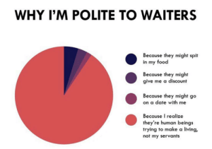 This is the truth: WHY I'M POLITE TO WAITERS  Because they might spit  in my food  Because they might  give me a discount  Because they might go  on a date with me  Because I realize  they're human beings  trying to make a living,  not my servants This is the truth