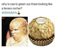 Hood, Cee Lo Green, and Cee Lo: why is cee lo green out there looking like  a ferrero rocher?  #GRAMMYS  FERRERO 🙆‍♂️😂 grammys
