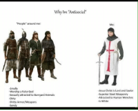 "Anime, Dank, and Dirty: Why lm ""Antisocial""  ""People"" around me:  -Smelly  -Worship a FalseGod  -Sexually attracted to Barnyard Animals  Dirty  -Shitty Armor/Weapons  -Sandy  Jesus Christ is Lord and Savior  -Superior Steel Weaponry  -Attracted to Human Wenches  -Is White ~Shieldmaiden"