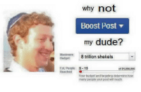 thanks fukkerbruh where the reach at: why not  Boost Post  my dude?  Maximum  shekels  Budget  8 trillion Est. people 5-15  of 81,000,000  Reached  Your budget and targeting determine how  many people your postwill reach. thanks fukkerbruh where the reach at