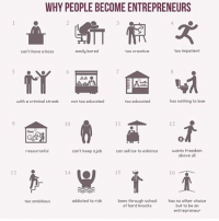 Which one are you? Tag a friend that needs to see this! Follow @foundr: WHY PEOPLE BECOME ENTREPRENEURS  too impatient  easily bored  can't have a boss  too creative  with a criminal streak  not too educated  has nothing to lose  too educated  can't keep ajob  can sell ice to eskimos  wants freedom  resourceful  above all  15  16  been through school has no other choice  addicted to risk  too ambitious  of hard knocks  but to be an  entrepreneur Which one are you? Tag a friend that needs to see this! Follow @foundr