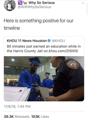 Jail, News, and Houston: Why So Serious  @WWWhySoSerious  Here is something positive for our  timeline  KHOU 11 News Houston @KHOU  80 inmates just earned an education while in  the Harris County Jail on.khou.com/2t5lX5i  17/6/18, 1:44 PM  39.3K Retweets 103K Likes ☺️