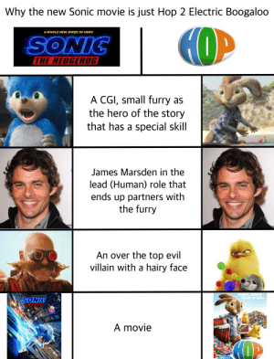 Truth: Why the new Sonic movie is just Hop 2 Electric Boogaloo  A WHOLE NEW SPEED OFHERO  SONIC  THE HEDGEHOG  040  A CGI, small furry as  the hero of the story  that has a special skil  James Marsden in the  lead (Human) role that  ends up partners with  the furry  An over the top evil  villain with a hairy face  THE FAST AND THE  ROCK NROL  SONTG  THE HEDGEHOG  A movie  APRIL 2011 Truth