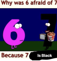 Why Is 6 Afraid Of 7: Why was 6 afraid of 7  Because 7  Is Black