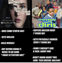 """<p>Chris can put up with more bullshit than all them emo kids via /r/memes <a href=""""http://ift.tt/2pFIlmL"""">http://ift.tt/2pFIlmL</a></p>: Why  would  a dead girl  lie?  NETFLIX  everybody  hates  chris  13 REASONS WHY  F YOURE LUSTENING  OURE TOO LATE  -SUFFERS RACISM EVERY  -DOES SOME STUPID SHIT  -GETS BULLIED  -KILLS HERSELF  - BUT BEFORE DOING I1,  FCKING DAY  -GETS PHYSICALLY ABUSED  EVERY F*CKING DAY  - FAMILY DOESEN'T GIVE  A FUCK ABOUT HIM  NEEDS TO DO SOME  """"IWANTATTENTION SHIT""""  -DIDN'T KNOW ABOUT THIS  LAME TEEN SUICIDE BULLSHIT <p>Chris can put up with more bullshit than all them emo kids via /r/memes <a href=""""http://ift.tt/2pFIlmL"""">http://ift.tt/2pFIlmL</a></p>"""