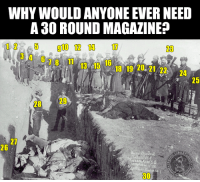 "Children, Memes, and Army: WHY WOULD ANYONE EVER NEED  A 30 ROUND MAGAZINE?  3 4 618  1  13 15 18 19 20.21 2224  25  29  28  27  26  LBB  30 ""Those who cannot remember the past are condemned to repeat it.""  - George Santayana  On December 29th, 1890 the U.S. Army's 7th cavalry surrounded a band of Ghost Dancers under the Sioux Chief Big Foot near Wounded Knee Creek and demanded they surrender their weapons.   As that was happening, a fight broke out between an Indian and a U.S. soldier and a shot was fired, although it's unclear from which side. A brutal massacre followed, in which it's estimated almost 150 Indians were killed (some historians put this number at twice as high), nearly half of them women and children. (LC)"