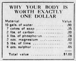 yesterdaysprint:  Detroit Free Press, Michigan, March 27, 1932: WHY YOUR BODY IS  WORTH EXACTLY  ONE DOLLAR  Value  Material  10 gals. of water. .  .00  Total value  . . . .  $1.00 yesterdaysprint:  Detroit Free Press, Michigan, March 27, 1932