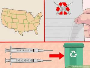 Tumblr, Blog, and How To: wi  ki How to Fill a Syringe wikihow-illustrations: the-real-numbers:  wikihow-illustrations:  That US map tho   Oh my goodness. This is fantastic. Tag yourselves.