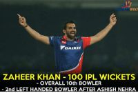 Anaconda, Memes, and Premier League: WIKI  DAIKIN  ZAHEER KHAN 100 IPL WICKETS  OVERALL 10th BOWLER  2nd LEFT HANDED BOWLER AFTER ASHISH NEHRA Zaheer Khan becomes 10th bowler to complete 100 wickets in IPL - Indian Premier League