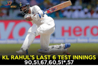 Memes, Test, and Wiki: WIKI  Hero  KL RAHUL'S LAST 6 TEST INNINGS  90,51,67,60,51*,57 KL Rahul becomes 3rd Indian batsman after Gundappa Vishwanath and Rahul Dravid to hit 6 consecutive fifties in 6 consecutive test innings