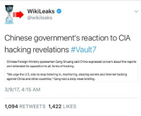 "Internet, News, and Tumblr: WikiLeaks  @wikileaks  Chinese government's reaction to CIA  hacking revelations #Vau|17  Chinese Foreign Ministry spokesman Geng Shuang said China expressed concern about the reports  and reiterated its opposition to all forms of hacking.  ""We urge the U.S. side to stop listening in, monitoring, stealing secrets and internet hacking  against China and other countries,"" Geng told a daily news briefing  3/9/17, 4:15 AM  1,094 RETWEETS 1,422 LIKES <p><a href=""https://libertybill.tumblr.com/post/158195227602/chinas-out-here-acting-like-theyre-not-doing-the"" class=""tumblr_blog"">libertybill</a>:</p>  <blockquote><p><a href=""https://constitutioncutie.tumblr.com/post/158193748016/chinas-out-here-acting-like-theyre-not-doing-the"" class=""tumblr_blog"">constitutioncutie</a>:</p>  <blockquote><p>China's out here acting like they're not doing the same damn thing</p></blockquote>  <p>""Local thief says stealing is wrong""</p></blockquote>"