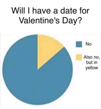 Valentine's Day, Date, and Day: Will I have a date for  Valentine's Day?  No  Also no,  but in  yellow